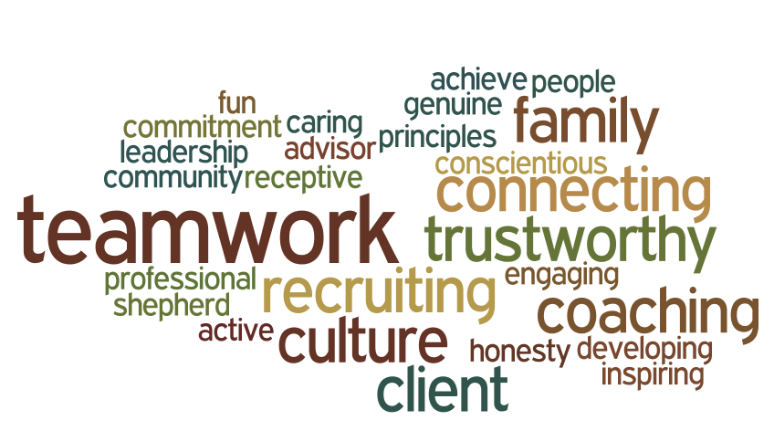 Company culture described by centennial inc wordless wednesday